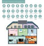 Infographic smart hem- automation, symboler och text stock illustrationer