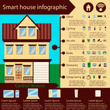 Infographic smart hus Royaltyfria Bilder