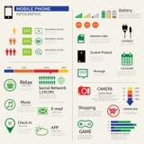 Infographic smart telefon för mobil vektor illustrationer