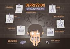 Infographic sobre muestra y síntoma de la depresión Imágenes de archivo libres de regalías