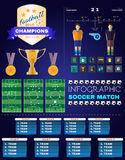 Infographic Soccer Match Royalty Free Stock Photography
