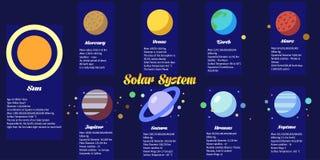 Infographic-Sonnensystem Stockfoto