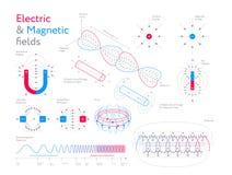 Infographic ställde in av elkraft och magnetfält stock illustrationer