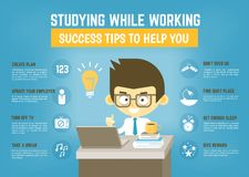Infographic about success tips for studying while working. Infographic cartoon character about success tips for studying while working Royalty Free Stock Images