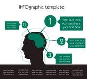 Infographic szablon z ludzkim główkowaniem ilustracji