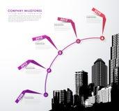 Infographic szablon z okręgami, ikonami i miastami pięć, Obrazy Stock