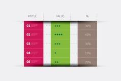 Infographic Tabelle mit drei Spalten Stockbild