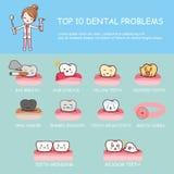 Infographic tand- hälsovård vektor illustrationer