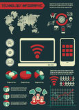 Infographic technology computer set Royalty Free Stock Image