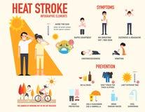 Infographic tecken för risk för värmeslaglängd och tecken och förhindrande royaltyfri illustrationer