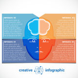 Infographic Template with abstract head, brain, place for text Stock Images