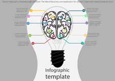 Vector infographic template bulb and brain the idea of business communication for success. lines with colorful graphics icon. Stock Photography