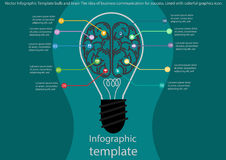 Vector infographic template bulb and brain the idea of business communication for success. lines with colorful graphics icon. Royalty Free Stock Images