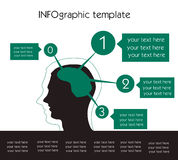 Infographic template with human thinking Royalty Free Stock Photo