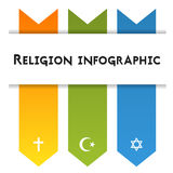 Infographic template for 3 religions - christianity, islam and j Royalty Free Stock Photos