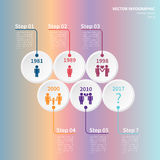 Infographic template, timeline relationship. Vector infographic template. Concept of timeline based on the relationship between man and woman. Illustration on Stock Photos