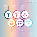 Infographic template, timeline relationship Royalty Free Stock Photos