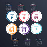 Infographic template, timeline relationship Royalty Free Stock Image