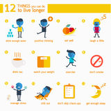 Infographic 12 things you can do to live longer. Royalty Free Stock Photography