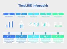 Infographic tijdlijn Vector illustratie Stock Foto's