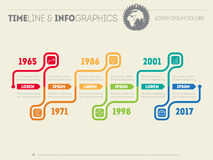 Infographic time line. Timeline of tendencies and trends. Vector Stock Photo