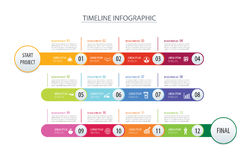 Infographic Timeline 1 Year Template Business Concept Arrows.Vector Can Be Used For Workflow Layout, Diagram, Number Step Up Royalty Free Stock Images
