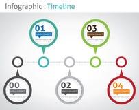 Infographic timeline Royaltyfria Foton