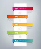 Infographic Timeline Stock Photos