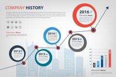 Infographic timeline- & milstolpeföretagshistoria Royaltyfria Foton