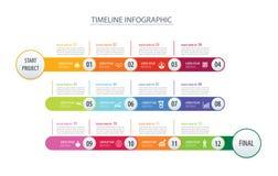 Infographic timeline pilar för 1 årsmallaffärsidé Vec royaltyfri illustrationer