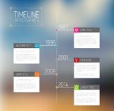 Infographic timeline report template Royalty Free Stock Photos
