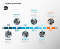Infographic Timeline Template with photos Royalty Free Stock Images