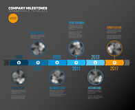 Infographic Timeline Template with photos Stock Photo