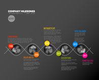 Infographic Timeline Template with photos Royalty Free Stock Photo
