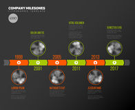 Infographic Timeline Template with photos Royalty Free Stock Photos