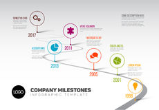 Free Infographic Timeline Template With Pointers Stock Photos - 91623323