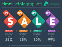 Infographic timeline. Time line of sale tendencies and trends. V Royalty Free Stock Photos