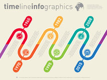 Infographic timeline. Time line of tendencies and trends. Vector Stock Photography