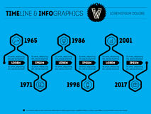 Infographic timeline. Time line of tendencies and trends. Vector Stock Images