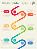 Infographic timeline. Time line of tendencies and trends. Vector Royalty Free Stock Image