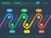Infographic timeline. Time line of tendencies and trends. Vector Royalty Free Stock Images