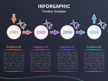 Infographic timeline Royalty Free Stock Photography