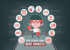Infographic about tips to change your bad habit Royalty Free Stock Images