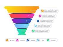 Infographic trechterverkoop Op de markt brengend omzettingskegeldiagram, bedrijfsverkoopfilter en piramide grafische vlakke vecto vector illustratie