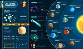 Infographic universum Arkivfoton