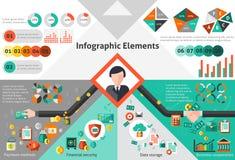 Infographic uppsättning för finans Arkivbild