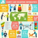 Infographic uppsättning för volontär Royaltyfri Fotografi