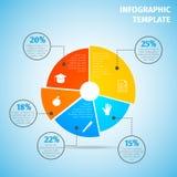 Infographic utbildning för pajdiagram Royaltyfri Foto