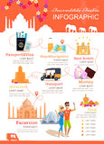 Infographic Vacation Incredible India Stock Photography