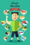 Infographic van gezond voedsel vector illustratie